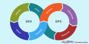 Devops-Aleph global scrum team