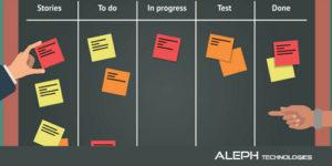 Agile technologies-Aleph global scrum team