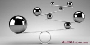 Agile- Aleph global scrum team