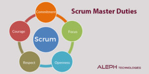 scrum master-Aleph global scrum team