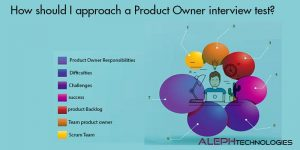 Product Owner-Aleph global scrum team