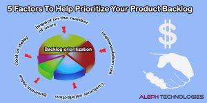 Scrum Product Backlog- Aleph global scrum team