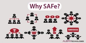 SAFe-Aleph global scrum team