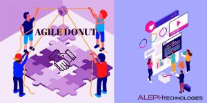 Agile Donut-Aleph global scrum team