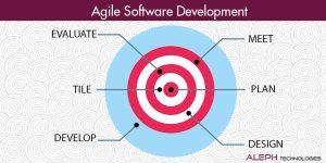 Agile Software Development-Aleph global scrum team